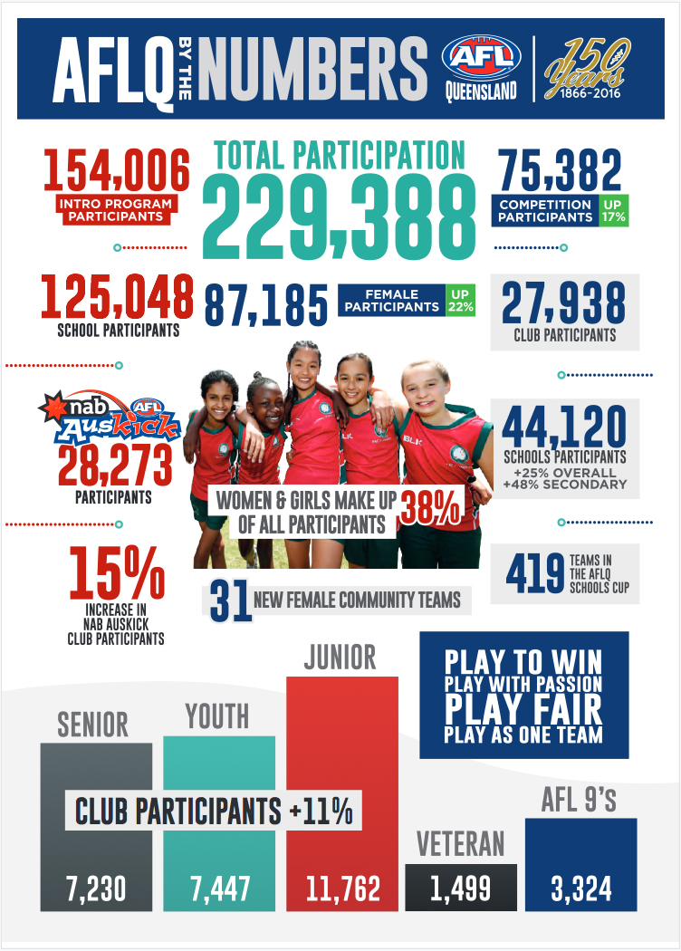 2016_PARTICIPATION_NUMBERS