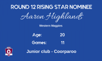 Copy of Copy of Rising Star - Campbell Wearne-9